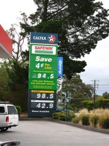 De benzineprijs in Melbourne